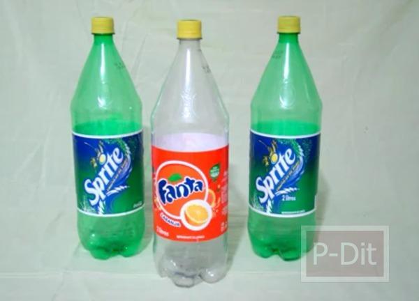 รูป 2 ทำที่ใส่อาหารสัตว์ จากขวดน้ำดื่ม
