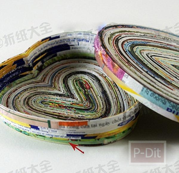 รูป 1 ทำกล่องใส่ของ จากกระดาษนิตยสาร
