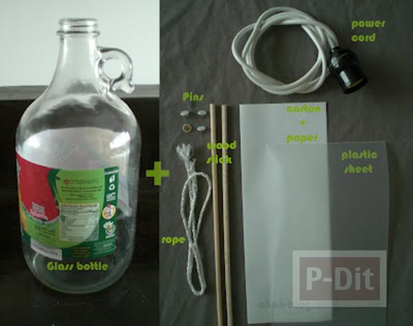 รูป 2 สอนทำโคมไฟตั้งโต๊ะ ด้วยตัวเอง