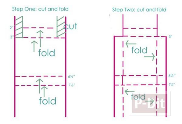 รูป 3 ประดิษฐ์กล่องกระดาษ เล็กๆ ใส่ของขวัญ