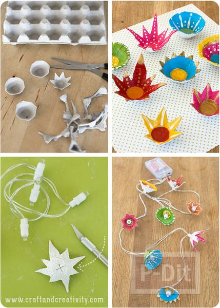 รูป 3 สอนทำโมบายประดับบ้าน จากรังไข่กระดาษ