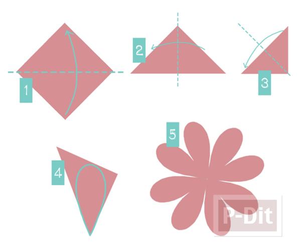 รูป 2 พับกระดาษทำดอกไม้ สวยๆ