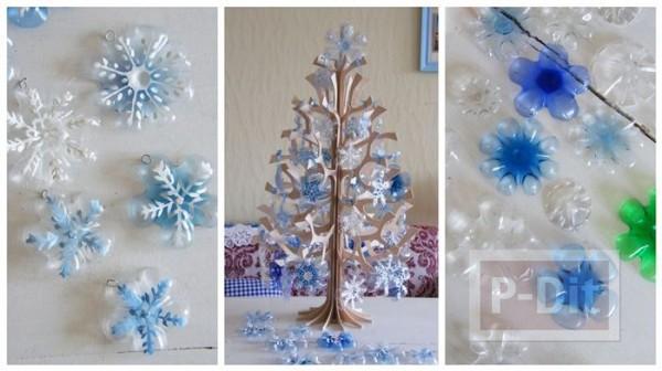 รูป 1 ต้นคริสต์มาส ทำจากขวดน้ำพลาสติก