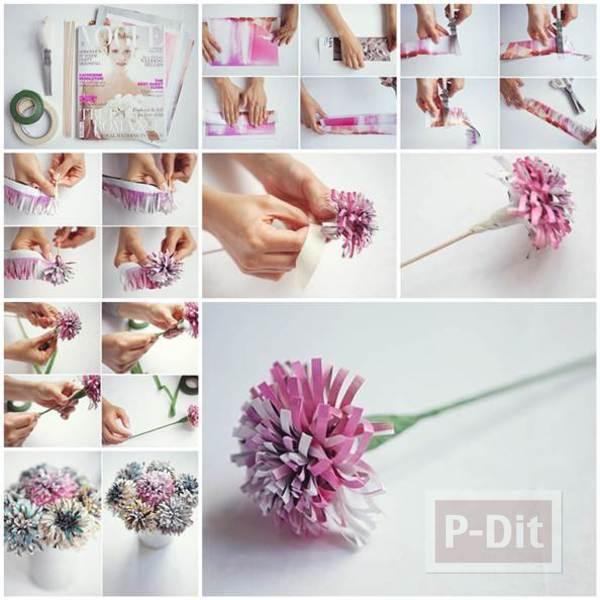 รูป 2 ดอกไม้สวยๆ ทำจากกระดาษนิตยสาร