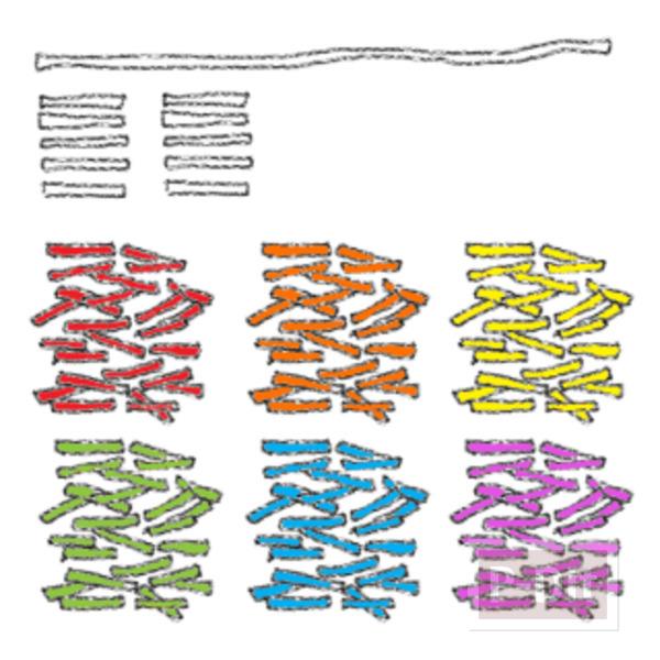 รูป 2 ไอเดียทำผ้าพันคอ จากเศษผ้า