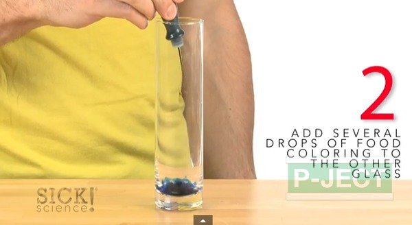 รูป 4 น้ำและน้ำมัน เมื่อมาเจอกัน จะเป็นอย่างไร