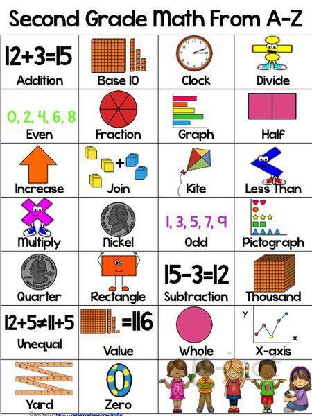 สื่อการสอนคณิตศาสตร์ ผ่านตัวอักษร A-Z