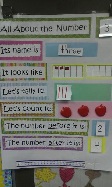 สื่อการสอน ง่ายๆ สนุกๆ รู้จักตัวเลข