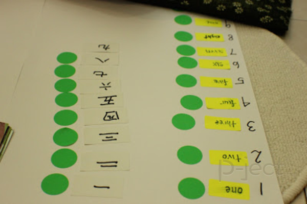 รูป 1 ไอเดียสอนภาษาจีน แบบง่ายๆ (ตัวเลข)