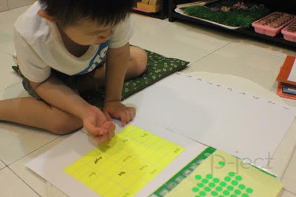 รูป 3 ไอเดียสอนภาษาจีน แบบง่ายๆ (ตัวเลข)