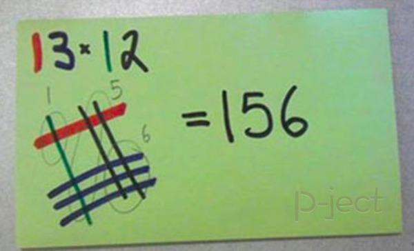 คูณเลข 2 หลัก วิธีลัด แบบง่ายๆ