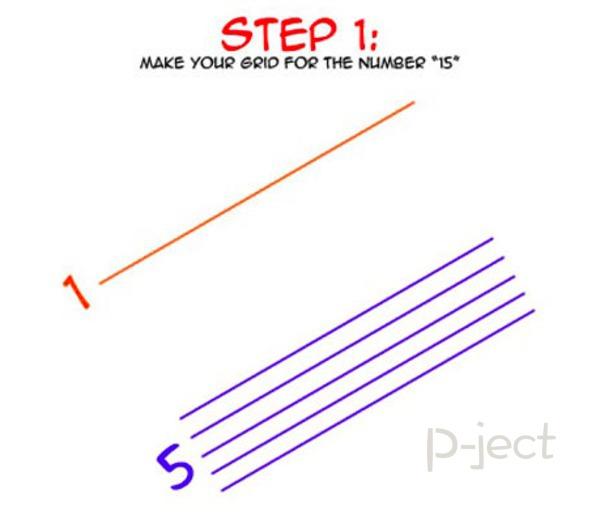 รูป 3 คูณเลข 2 หลัก วิธีลัด แบบง่ายๆ