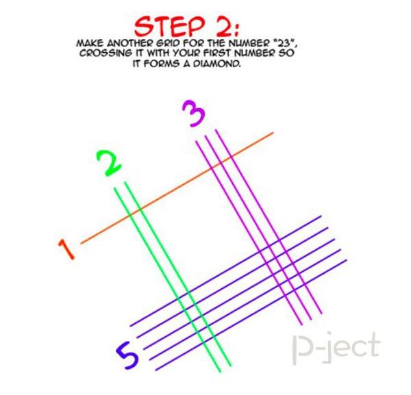 รูป 4 คูณเลข 2 หลัก วิธีลัด แบบง่ายๆ