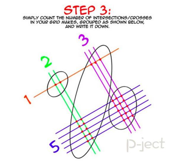 รูป 5 คูณเลข 2 หลัก วิธีลัด แบบง่ายๆ