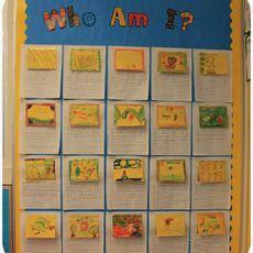 เกมส์ภาษาอังกฤษสนุกๆ ค้นหา ว่าฉันเป็นใคร (Who am I ?)