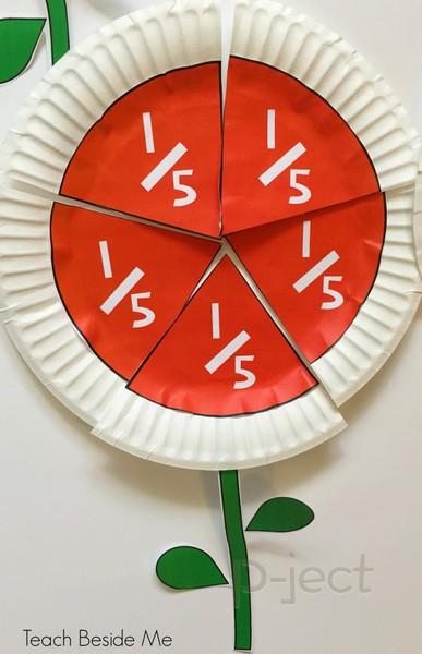 รูป 1 สื่อการสอนคณิตศาสตร์ ดอกไม้เศษส่วน