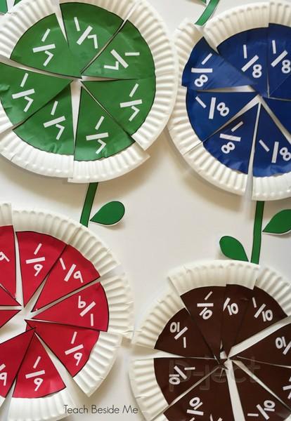 รูป 3 สื่อการสอนคณิตศาสตร์ ดอกไม้เศษส่วน