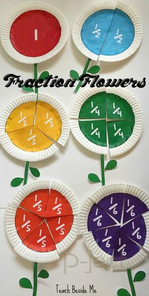 รูป 4 สื่อการสอนคณิตศาสตร์ ดอกไม้เศษส่วน