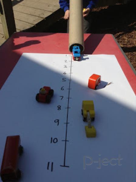 รูป 2 สื่อการสอนสนุกๆ แข่งรถวัดระยะทาง