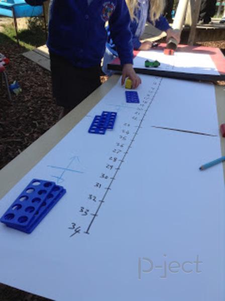 รูป 4 สื่อการสอนสนุกๆ แข่งรถวัดระยะทาง