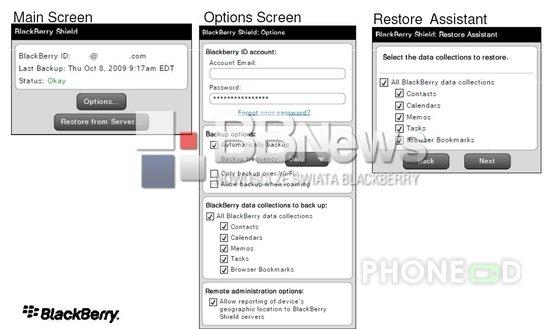 รูป 2 บริการ BlackBerry Shield ตามหามือถือหาย